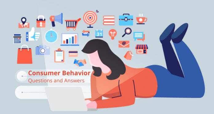 Consumer Behavior Questions
